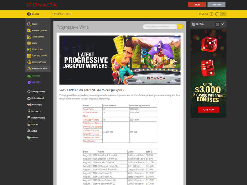 Bovada casino Progressives