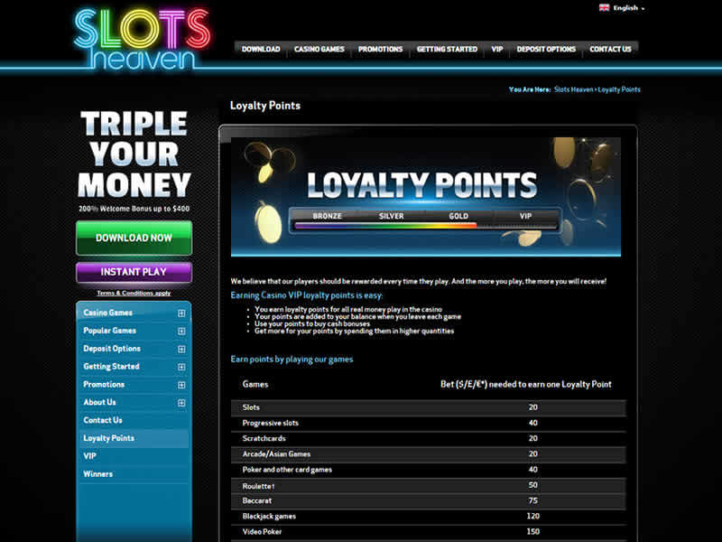 Slots Heaven Casino Com Points System