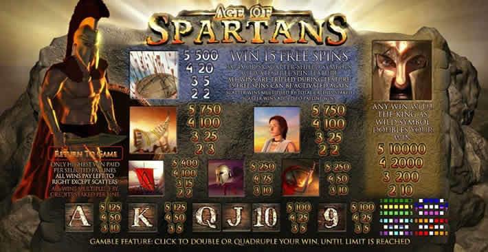 Age of Spartans Slot bonus features