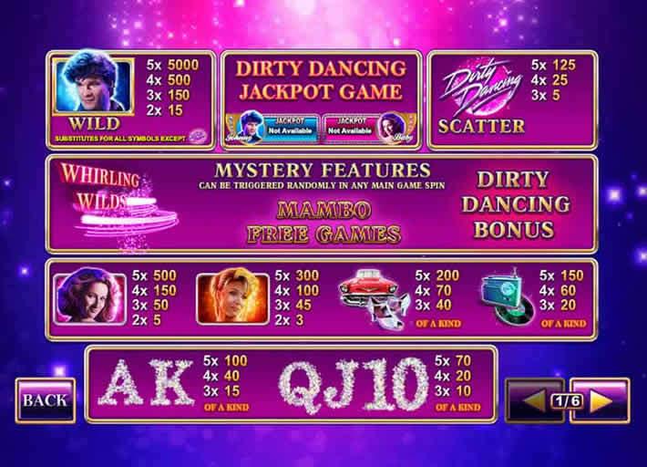 Dirty Dancing Slot Machine