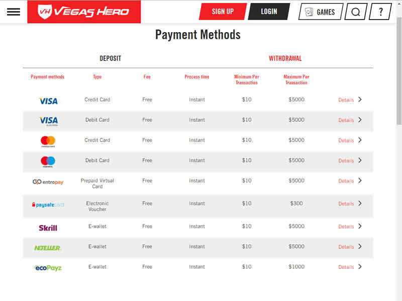 Vegas Hero Casino Payment Methods
