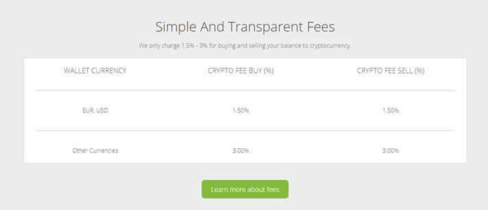 Neteller Crypto Fees