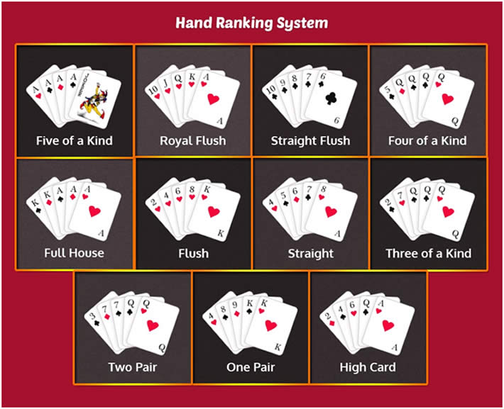 Pai Gow Poker Strategy & Guide.