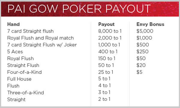 Pai Gow Poker Payouts