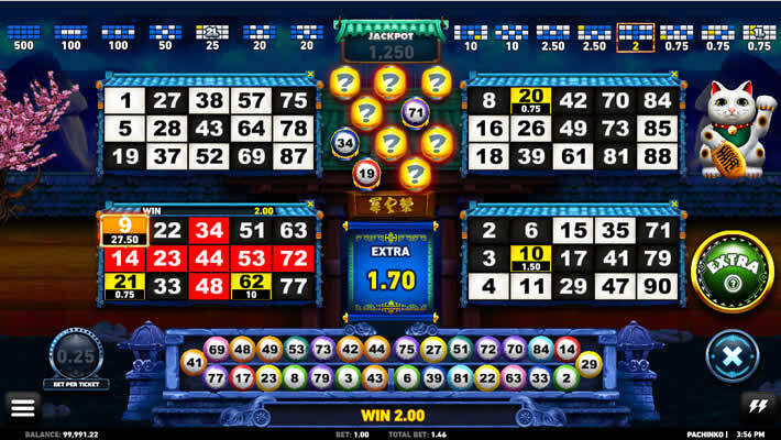Microgaming Slots: Pachinko launched in 2021